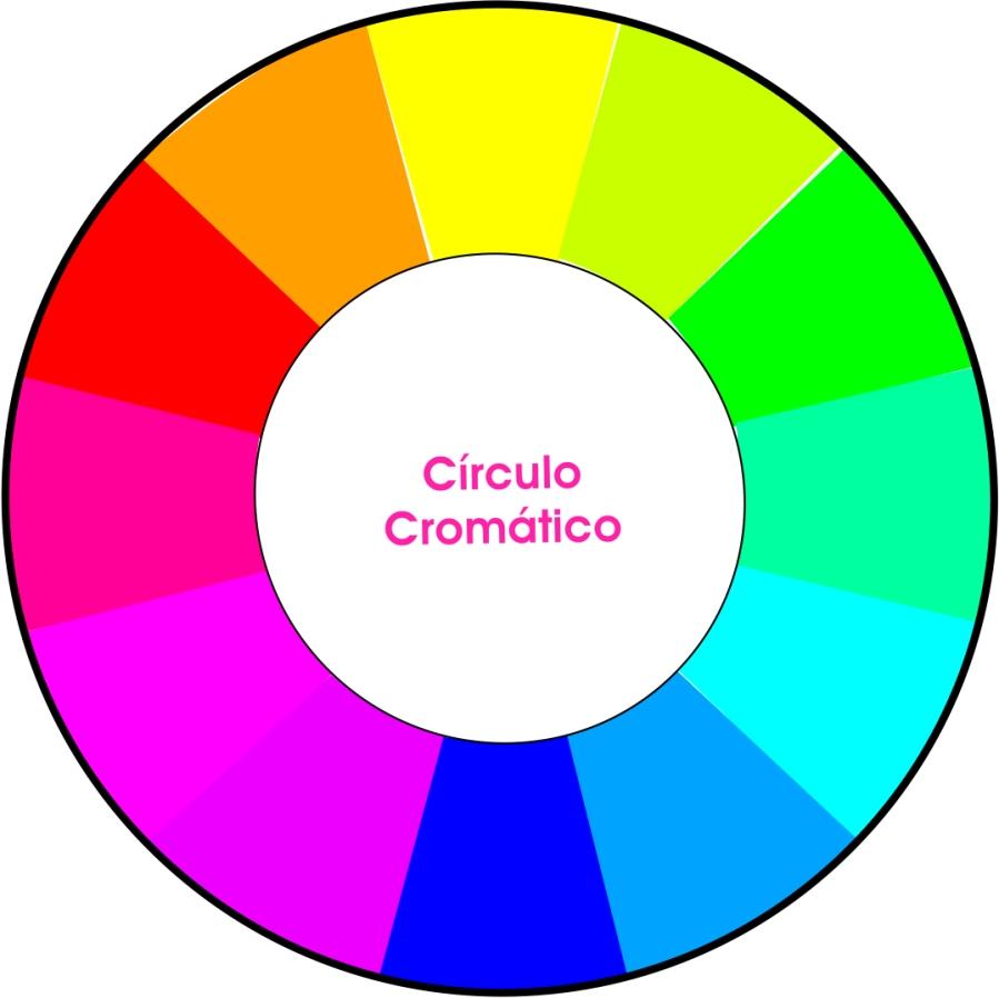 c-cromatico1